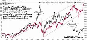 3 Stock Market Trends To Watch In 2017 - Investing Haven