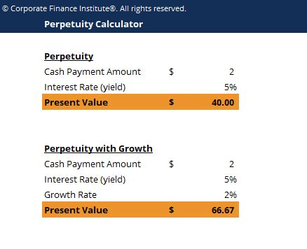 perpetuity definition formula examples  guide