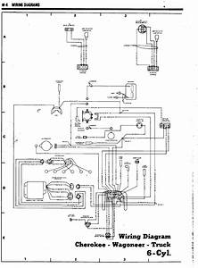1980 Chevy Pickup Wiring Diagram