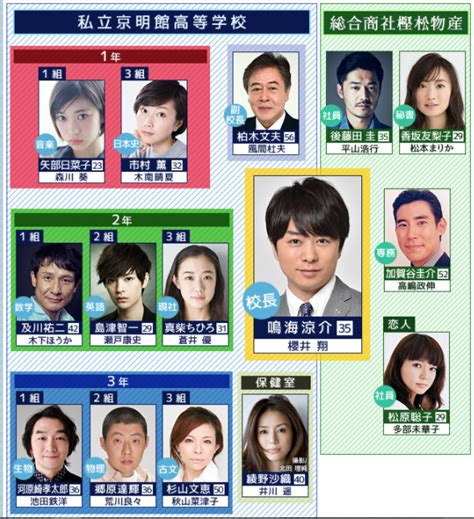 多 部 未華子 櫻井 翔 ドラマ