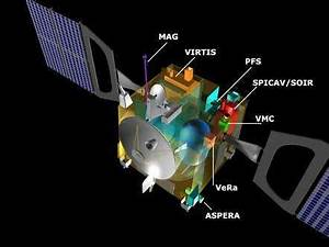 definition pfs planetary fourier spectrometer futura With forum plan de maison 10 definition venus etoile du berger futura sciences