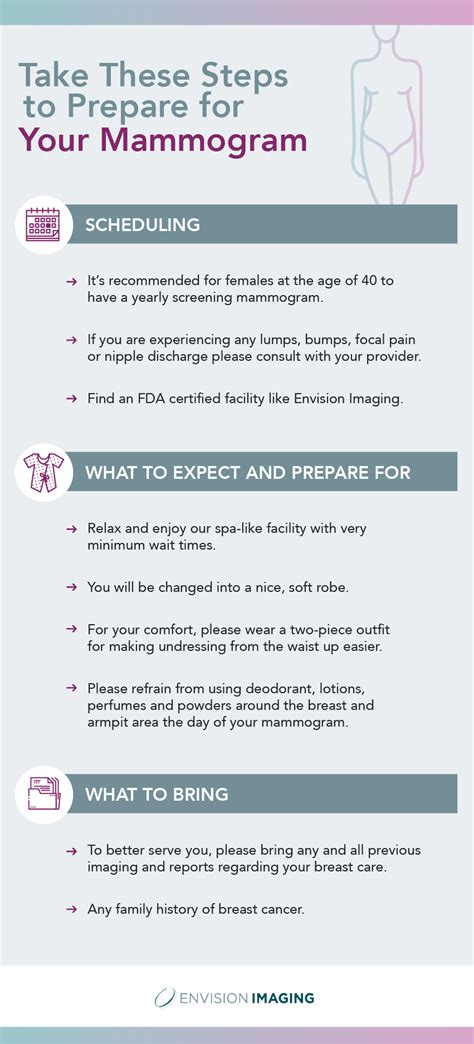 mammogram procedure services envision radiology