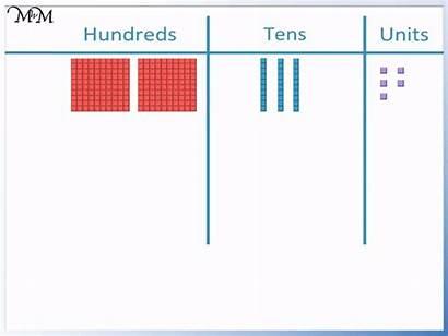 Base Blocks Value Place Ten Numbers Dienes