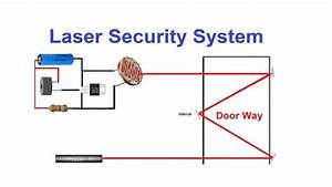 Laser Security System Using Laser Light In 2020  With