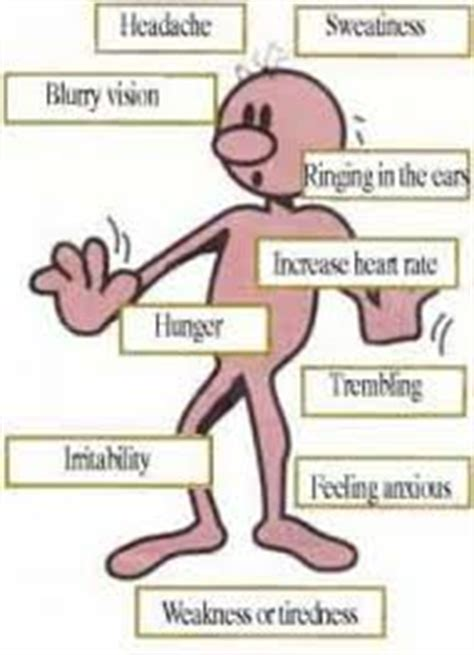 hypoglycemia medical marijuana treatment