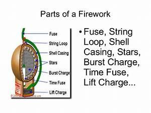 Fireworks S A J