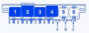 Audi A6 Tdi 2003 Fuse Box  Block Circuit Breaker Diagram