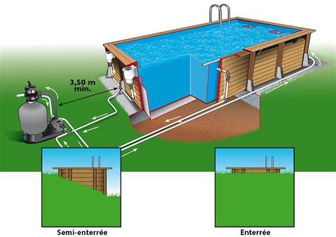 bureau d aide juridictionnelle installation piscine bois semi enterree 28 images