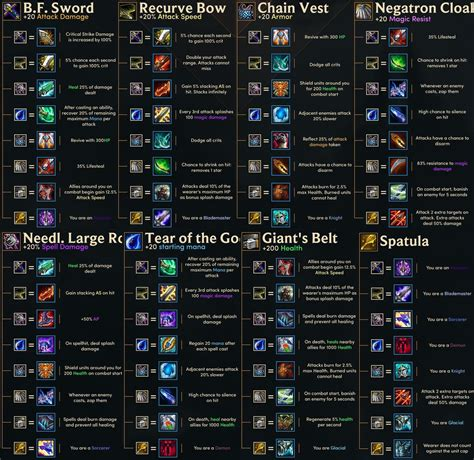 ultimate tft release guide resources league
