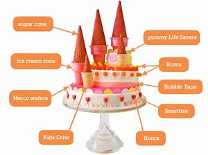 The Appraiser U0026 39 S Wife  Kids Cakes