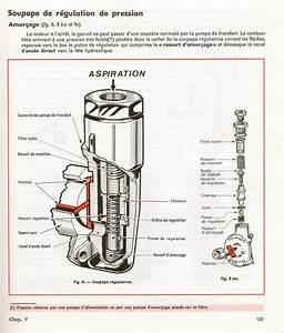 Pompe Injection Cav 3 Cylindres : probl me injection pompe rotodiesiel cav dpa sur moteur perkins a sur un mf ~ Gottalentnigeria.com Avis de Voitures
