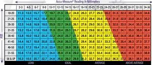 Kfa Berechnen : idealer k rperfettanteil wieviel k rperfett solltest du haben ~ Themetempest.com Abrechnung