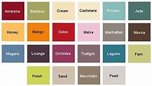 Welche Farbe Passt Zu Vanille : wandfarben elektronik ~ Markanthonyermac.com Haus und Dekorationen