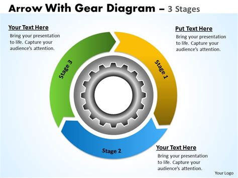 stages gear mechanism  circular arrows powerpoint