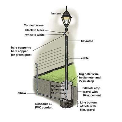 how to install a post light pin l post making machine street light pole mast on