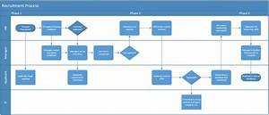 How Process Mapping Can Drive A Better Hr Tech Strategy