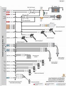 Diagrama El U00e9trico Do Sistema De Inje U00e7 U00e3o Eletr U00f4nica Valeo