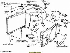 Tutorial  R32 Gt-r Radiator Removal And Coolant Flush - Tutorials    Diy    Faq