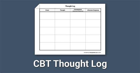 Thought Log (blank) (worksheet)