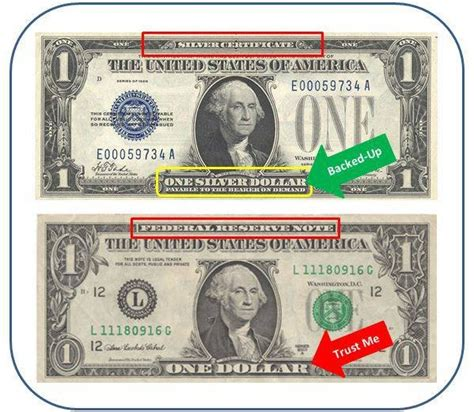 History Of Fiat Currency by History Of Money Should Fiat Currency Be Considered As