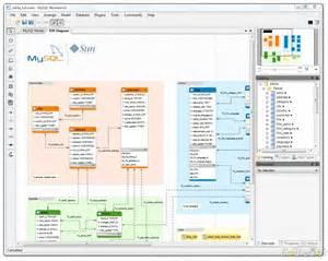 mysql design tool database design high quality erd generator for postgresql linux stack overflow