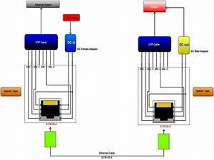 Diagram  Hdmi Over Ethernet Wiring Diagram Full Version
