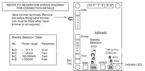 stamford avr as440 wiring diagram wiring diagram and schematic