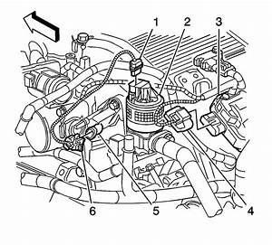 All Buick Lucerne Engine Location