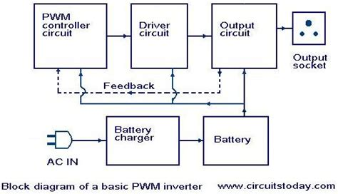 Introduction Pwm Inverters Electronic Circuits