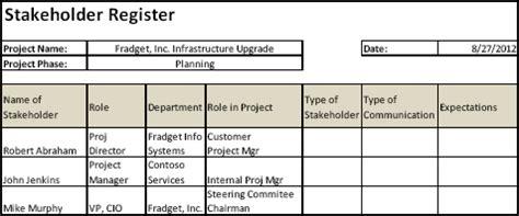 stakeholder register template got stake holder management in project stakeholder management plan