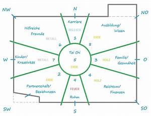 Feng Shui Pflanzen Reichtum : bagua so harmonisieren sie ihr leben everyday feng shui ~ Markanthonyermac.com Haus und Dekorationen