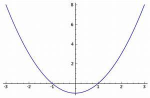 Funktionswert Berechnen : newton fraktale ~ Themetempest.com Abrechnung