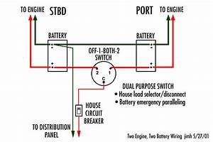 R265 Battery Connections - Walk Arounds