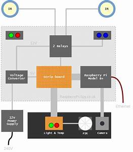 Garage Alarm System Diagram 1  With Images