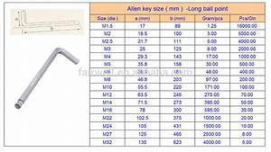 Port Tool Chart Screw Allen Key Buy Screw Allen Key Hex Key Screw Screw