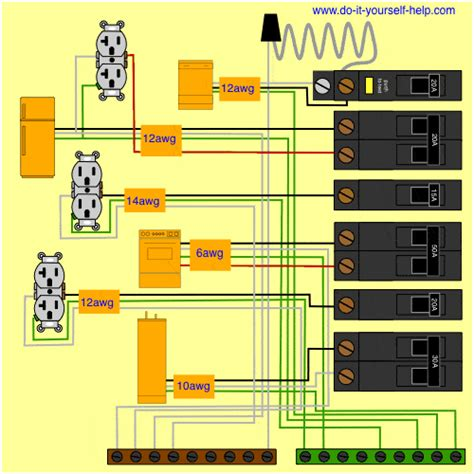 Home Electrical Wiring Circuit Box by Wiring Diagram For A Circuit Breaker Box Electrical In