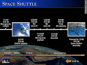 Space Exploration Timeline (page 3) - Pics about space