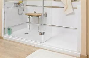 facilier l39acces a la douche pour les seniors et personnes With porte de douche coulissante avec barre handicapé salle de bain