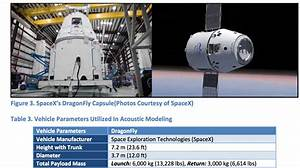 Spacex Superdraco engines and unmanned Red Dragon mission ...