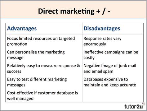 direct marketing business tutoru