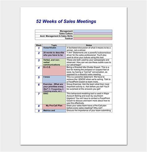 sales meeting agenda template   word  format