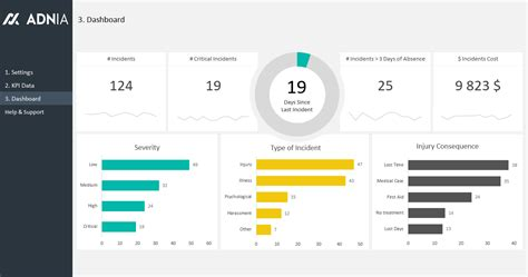 Safety Dashboard Template by Health And Safety Dashboard Template Adnia Solutions
