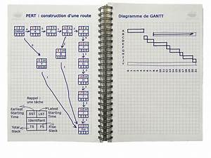 Analyse  Les Diagrammes De Gantt