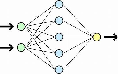 Deep Learning Network Neural History Simplified Wikipedia