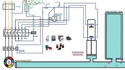 automatic pressure control starter  phase motor youtube