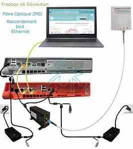 Coffret De Communication Fibre Optique : schemas raccordement ethernet pour connexion fibre optique freebox ~ Dode.kayakingforconservation.com Idées de Décoration