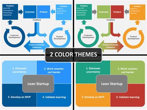 lean startup powerpoint template sketchbubble