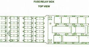 E90 Fuse Box Layout