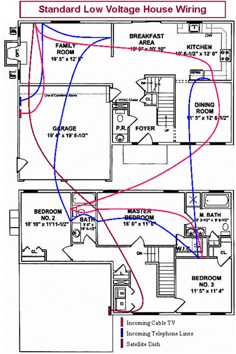 Standard Security System Wiring by Electric Work Phone Wiring Diagram 1 8