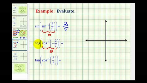 Examples Evaluate Expression Involving Inverse Trig Functions (part 1) Youtube